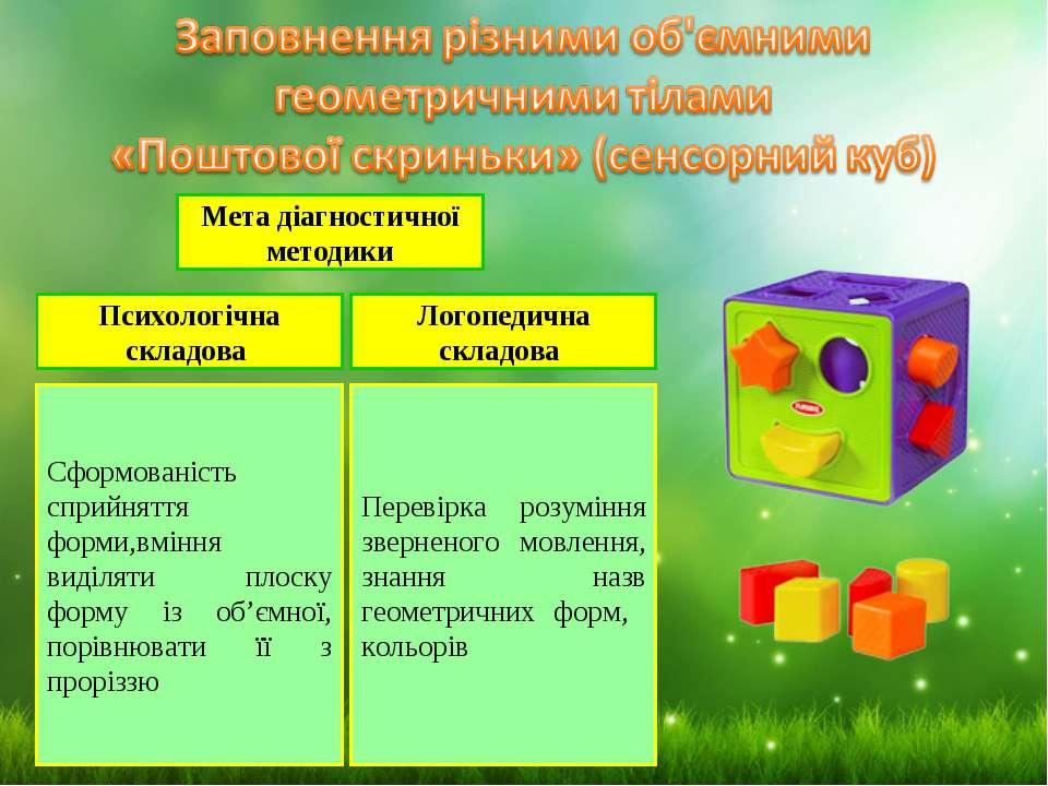 Мета діагностичної методики Логопедична складова Психологічна складова Переві...