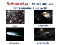 Небесні тіла – це все те, що знаходиться на небі зорі астероїди комети планети