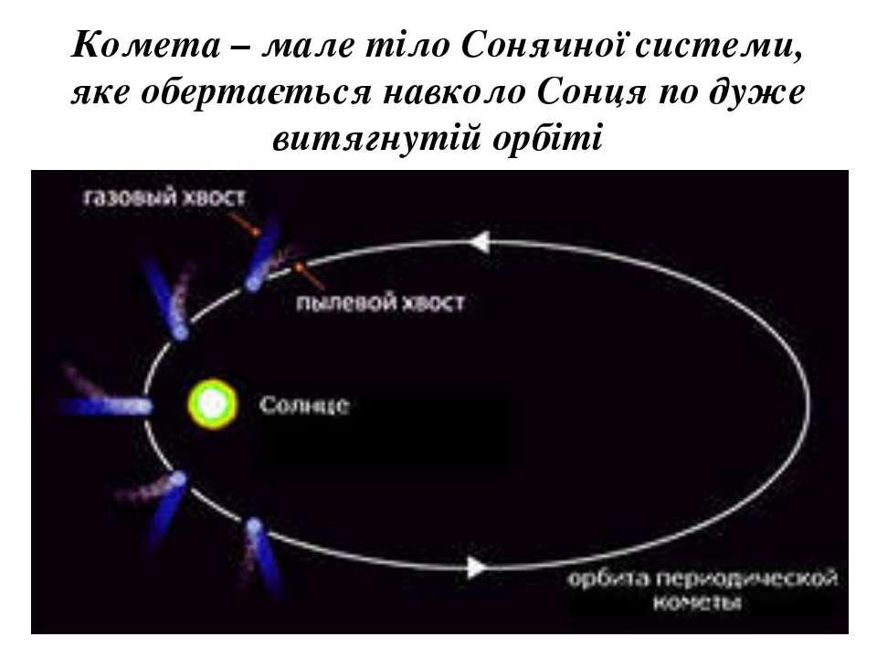 Комета – мале тіло Сонячної системи, яке обертається навколо Сонця по дуже ви...
