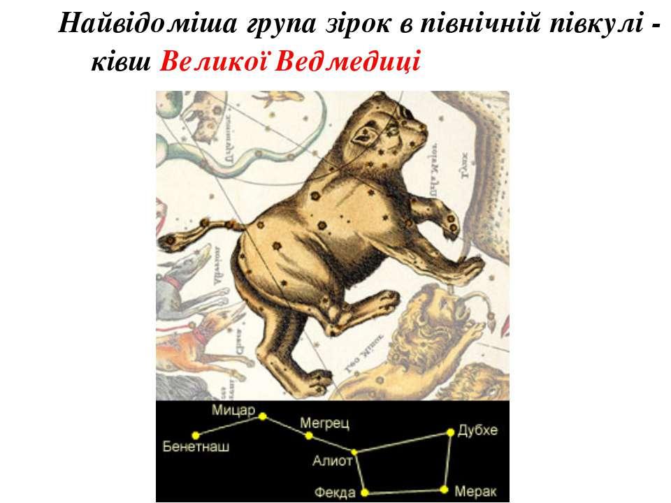 Найвідоміша група зірок в північній півкулі - ківш Великої Ведмедиці