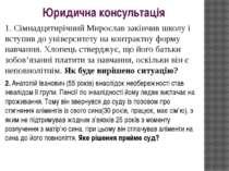 Юридична консультація 1. Сімнадцятирічний Мирослав закінчив школу і вступив д...