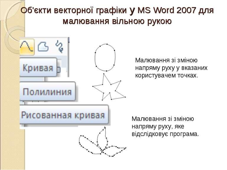 Об'єкти векторної графіки у MS Word 2007 для малювання вільною рукою Малюванн...