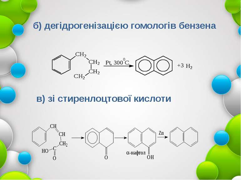 б) дегідрогенізацією гомологів бензена в) зі стиренлоцтової кислоти
