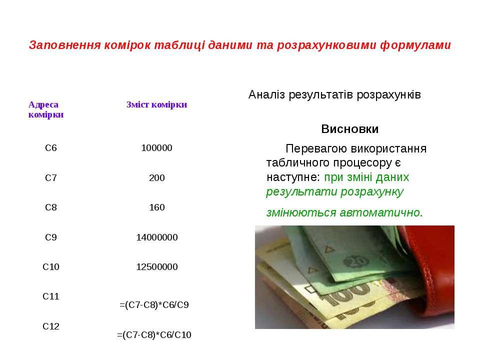 Заповнення комірок таблиці даними та розрахунковими формулами Аналіз результа...