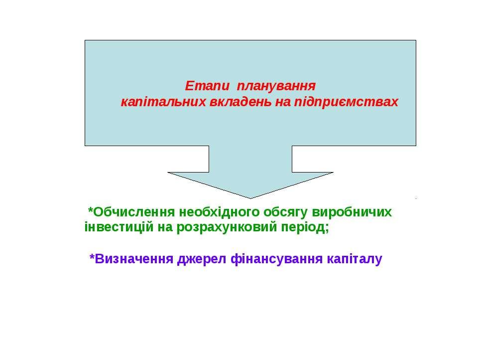 Етапи планування капітальних вкладень на підприємствах *Обчислення необхідног...