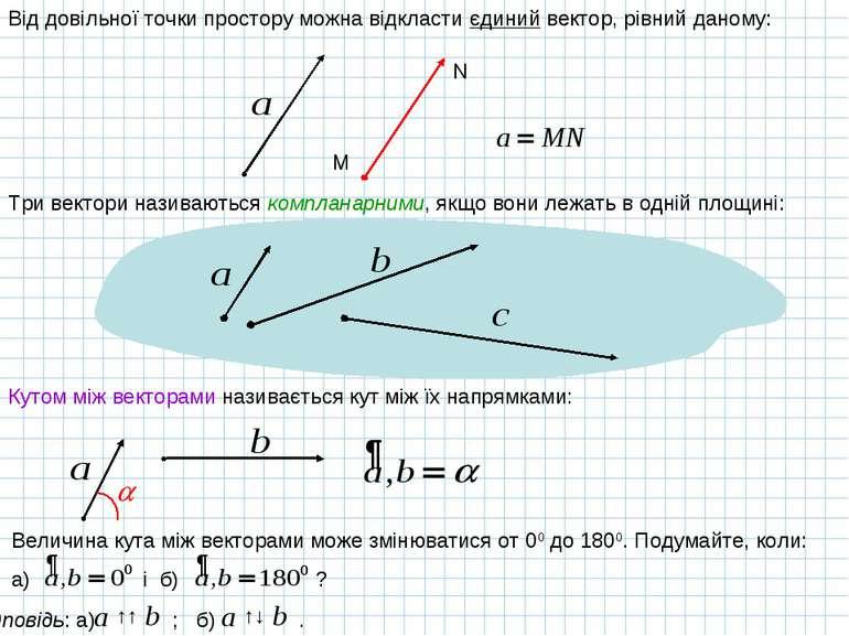 Від довільної точки простору можна відкласти єдиний вектор, рівний даному: M ...