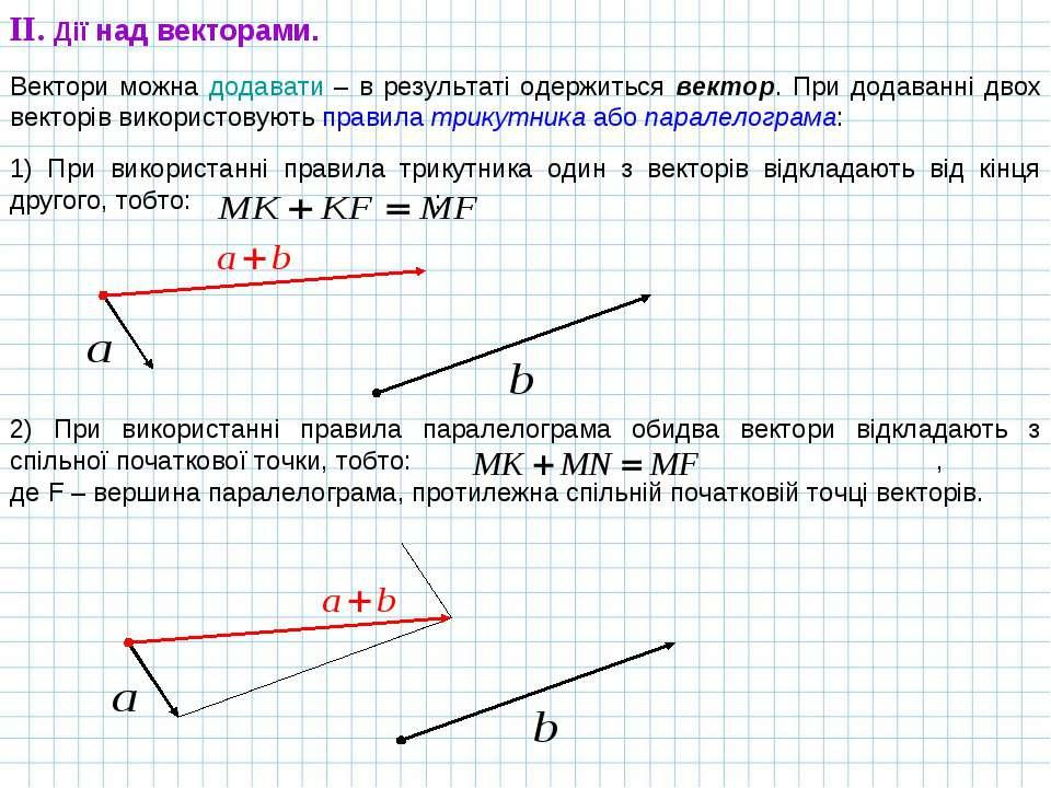 II. Дії над векторами. Вектори можна додавати – в результаті одержиться векто...