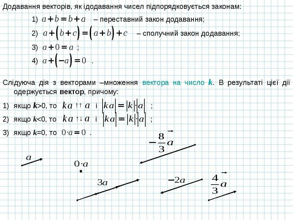 Додавання векторів, як ідодавання чисел підпорядковується законам: Слідуюча д...