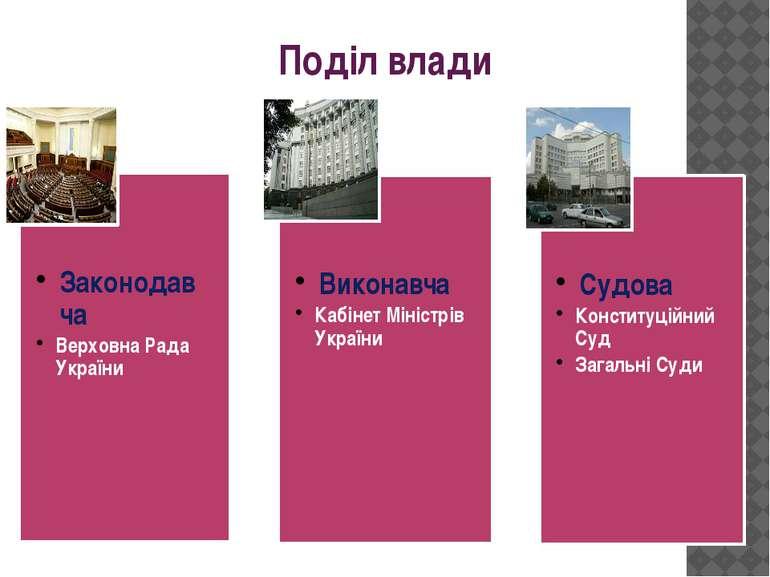 Поділ влади 18.11.2013