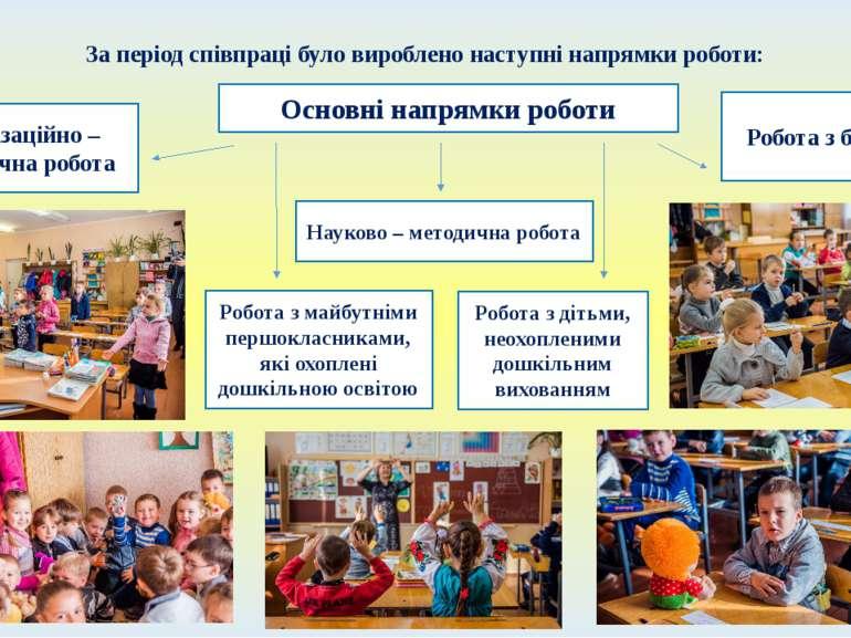 За період співпраці було вироблено наступні напрямки роботи: Основні напрямки...