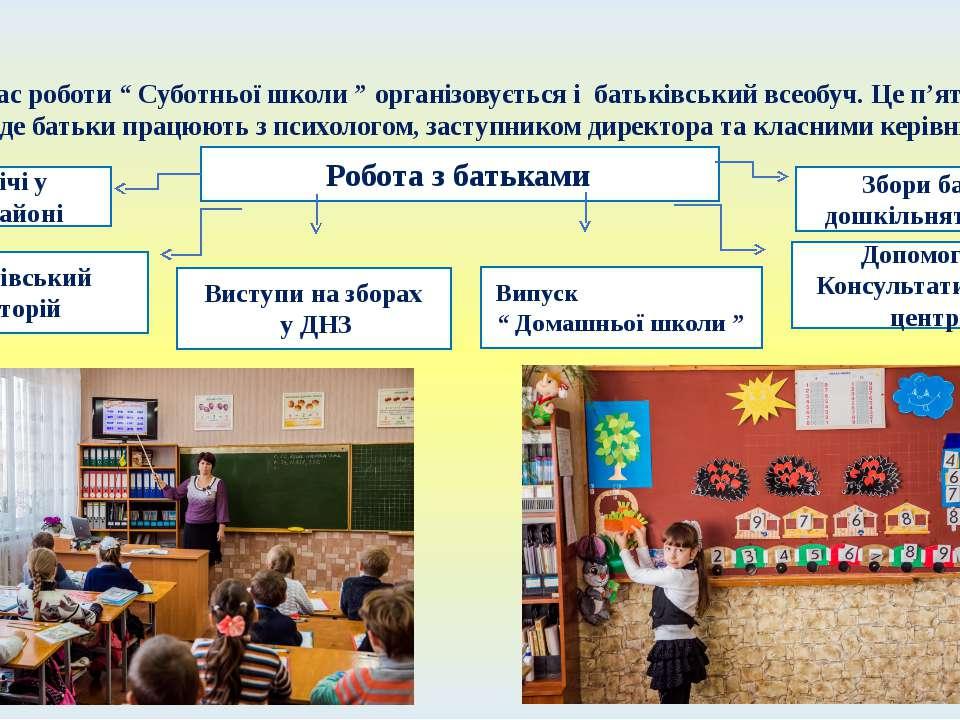 """Під час роботи """" Суботньої школи """" організовується і батьківський всеобуч. Це..."""