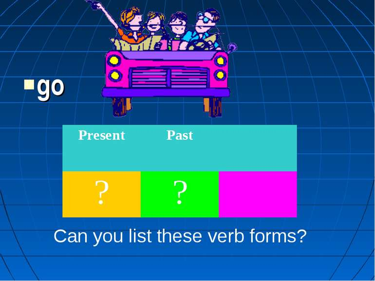 go Can you list these verb forms? Present Past ? ?