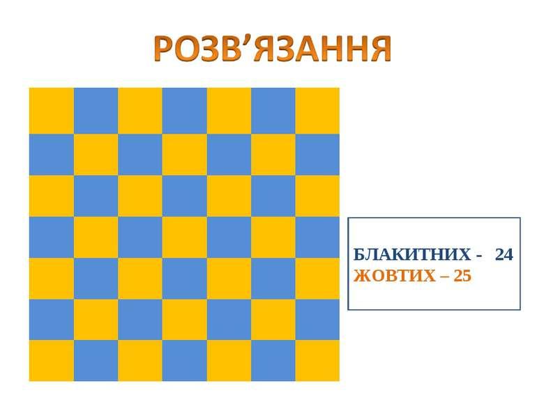 БЛАКИТНИХ - 24 ЖОВТИХ – 25