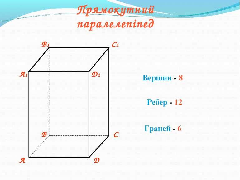 Прямокутний паралелепіпед Вершин - 8 Ребер - 12 Граней - 6