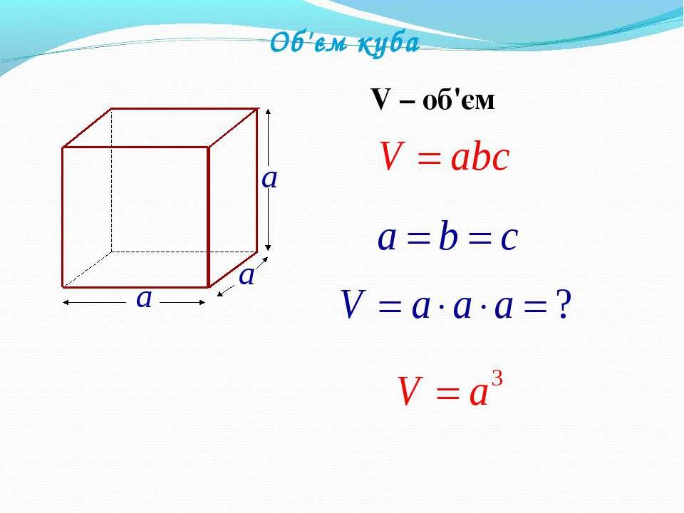 Об'єм куба V – об'єм
