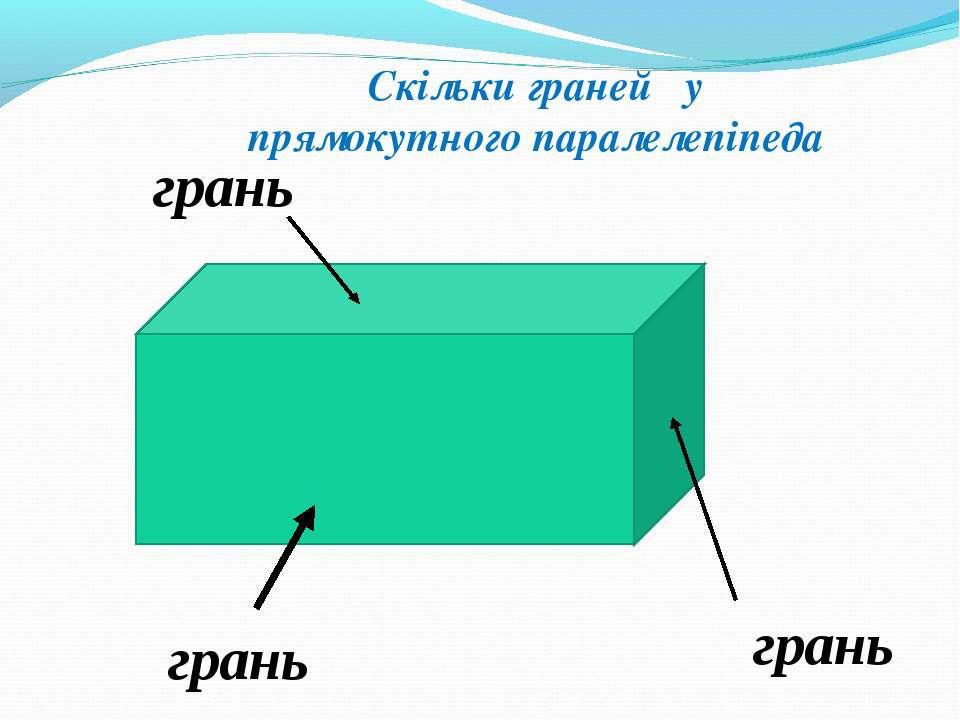 Скільки граней у прямокутного паралелепіпеда грань грань грань