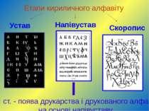 Етапи кириличного алфавіту Устав Напівустав Скоропис ХVІ ст. - поява друкарст...