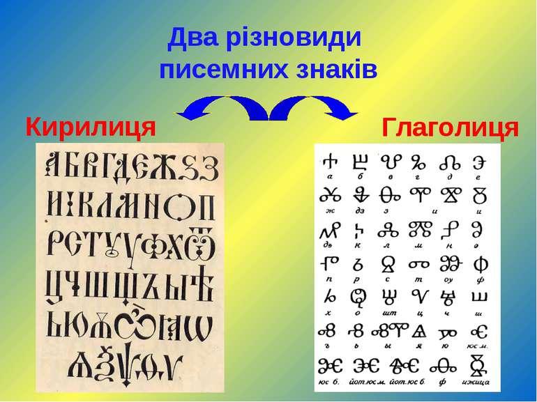 Два різновиди писемних знаків Кирилиця Глаголиця