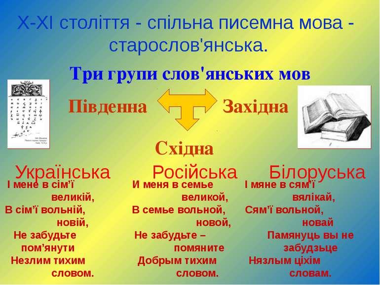 Х-ХІ століття - спільна писемна мова - старослов'янська. Три групи слов'янськ...