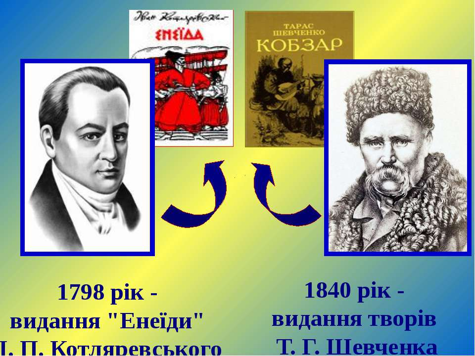 """1798 рік - видання """"Енеїди"""" І. П. Котляревського 1840 рік - видання творів Т...."""