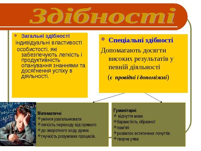 Загальні здібності індивідуальні властивості особистості, які забезпечують ле...