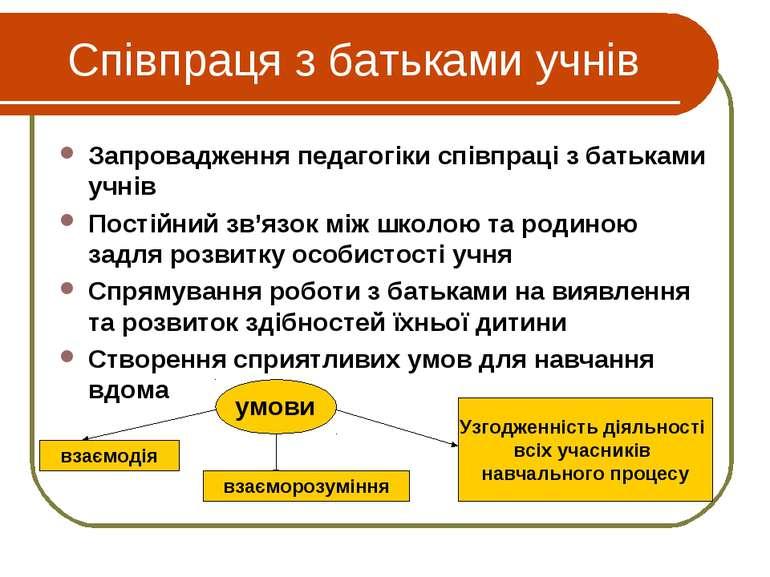 Співпраця з батьками учнів Запровадження педагогіки співпраці з батьками учні...