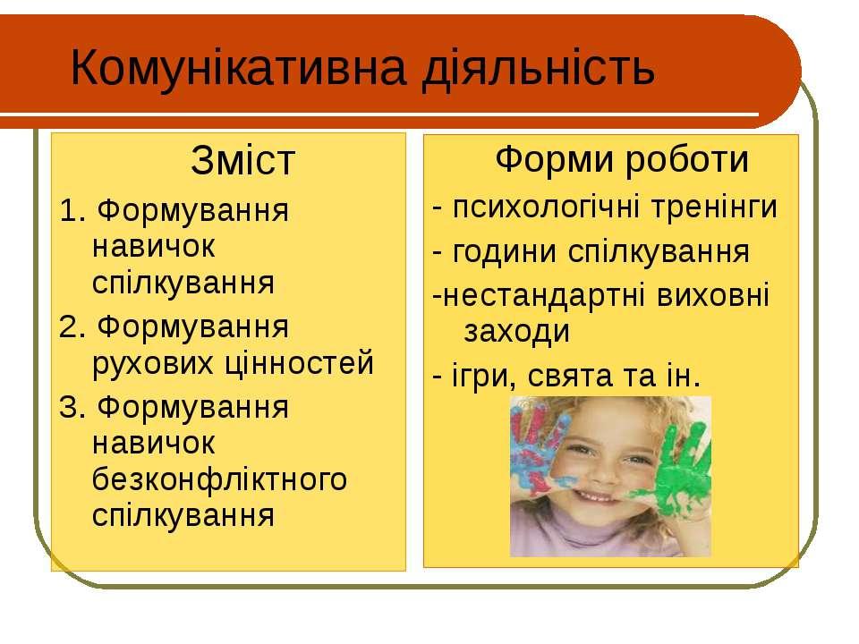 Комунікативна діяльність Зміст 1. Формування навичок спілкування 2. Формуванн...
