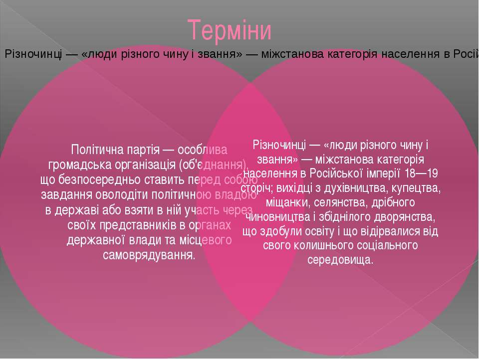 Терміни
