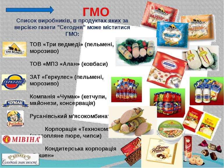 """ГМО Список виробників, в продуктах яких за версією газети """"Сегодня"""" може міст..."""