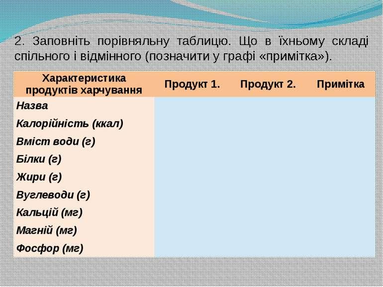 2. Заповніть порівняльну таблицю. Що в їхньому складі спільного і відмінного ...