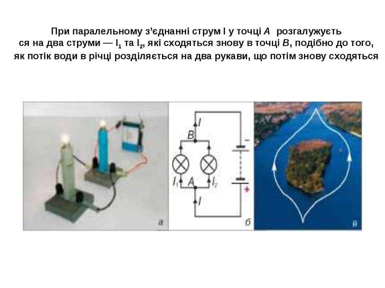 При паралельному з'єднанні струм I у точці A розгалужуєть ся на два струми — ...