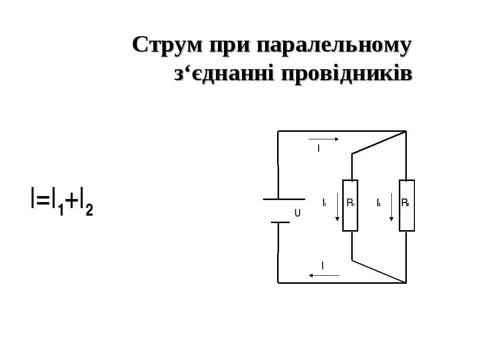 Струм при паралельному з'єднанні провідників I=I1+I2 I1 I2 R2 R1 I1 I2 R2 U I I