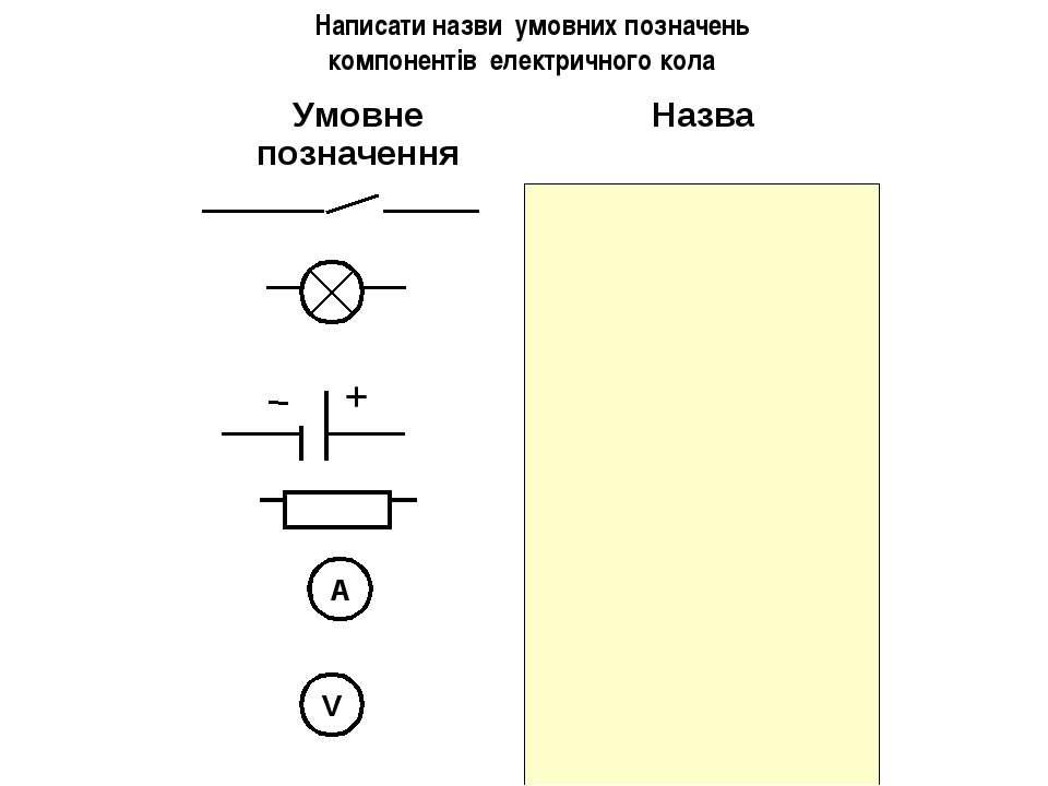 + A V Написати назви умовних позначень компонентів електричного кола Умовне п...