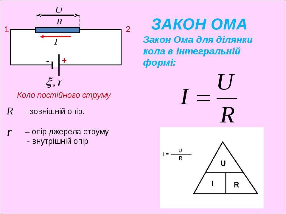 - зовнішній опір. – опір джерела струму - внутрішній опір ЗАКОН ОМА Закон Ома...