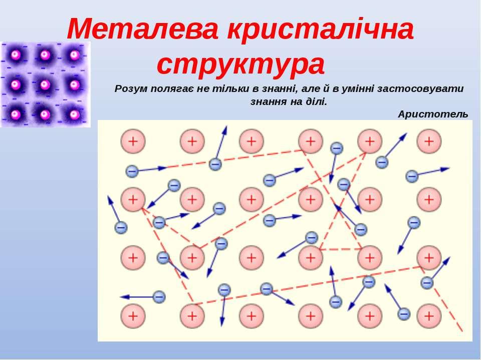 Металева кристалічна структура Розум полягає не тільки в знанні, але й в умін...