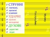 СТРУННІ смичкові, щипкові клавішні УДАРНІ шумові мелодичні ДУХОВІ дерев'яні м...