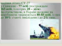 падіння літака СУ-27 у Скнилові - 77 осіб (постраждало 165 осіб, із котрих 28...