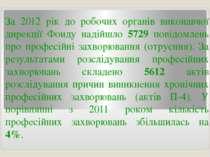 За 2012 рік до робочих органів виконавчої дирекції Фонду надійшло 5729 повідо...