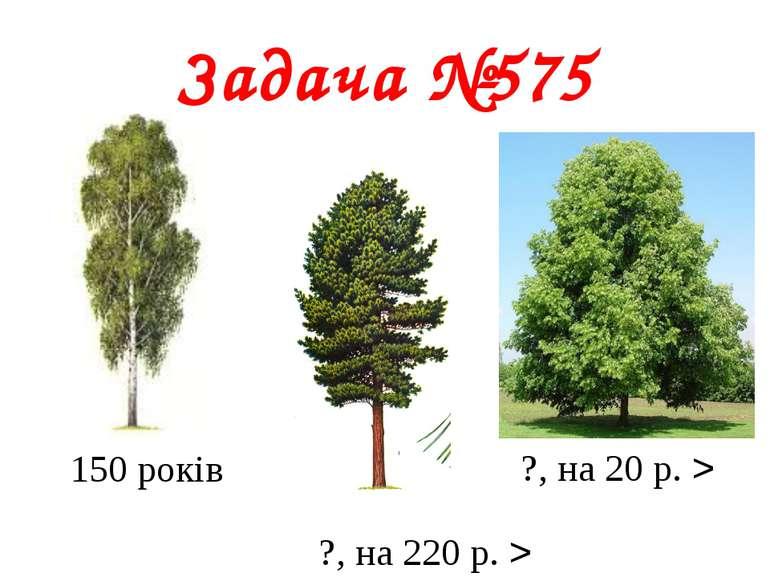 Задача №575 150 років ?, на 220 р. > ?, на 20 р. >