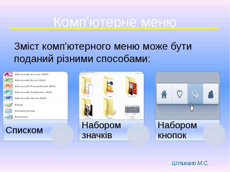 Комп'ютерне меню Зміст комп'ютерного меню може бути поданий різними способами...