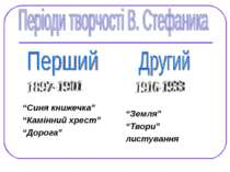 """""""Синя книжечка"""" """"Камінний хрест"""" """"Дорога"""" """"Земля"""" """"Твори"""" листування"""
