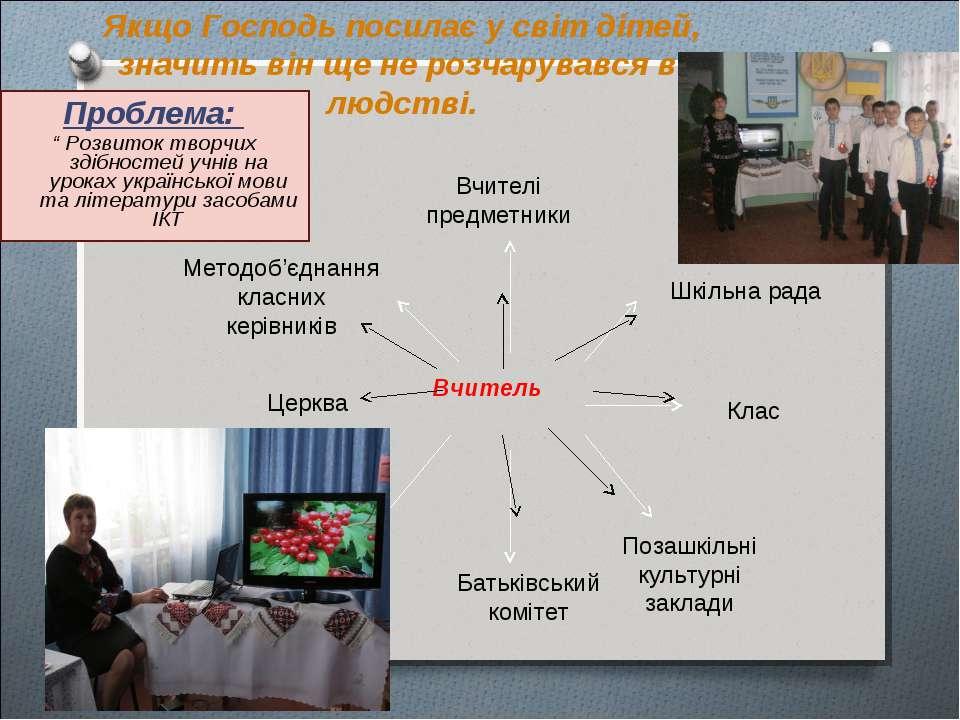 """Проблема: """" Розвиток творчих здібностей учнів на уроках української мови та л..."""