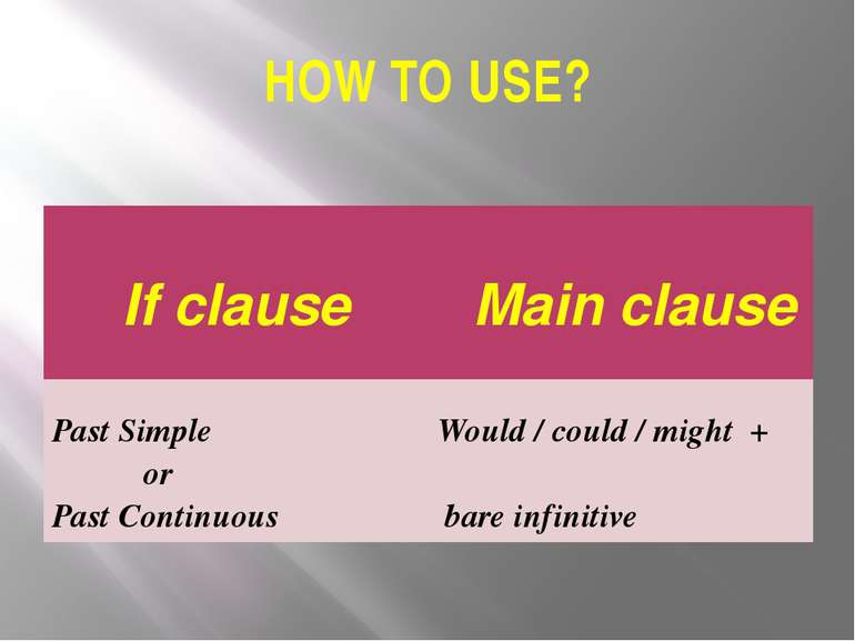 HOW TO USE? If clause Main clause Past Simple or Past Continuous Would / coul...