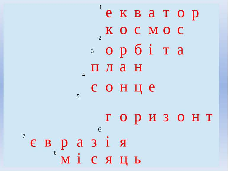 1 е к в а т о р 2 к о с м о с 3 о р б і т а 4 п л а н 5 с о н ц е 6 г о р и з...