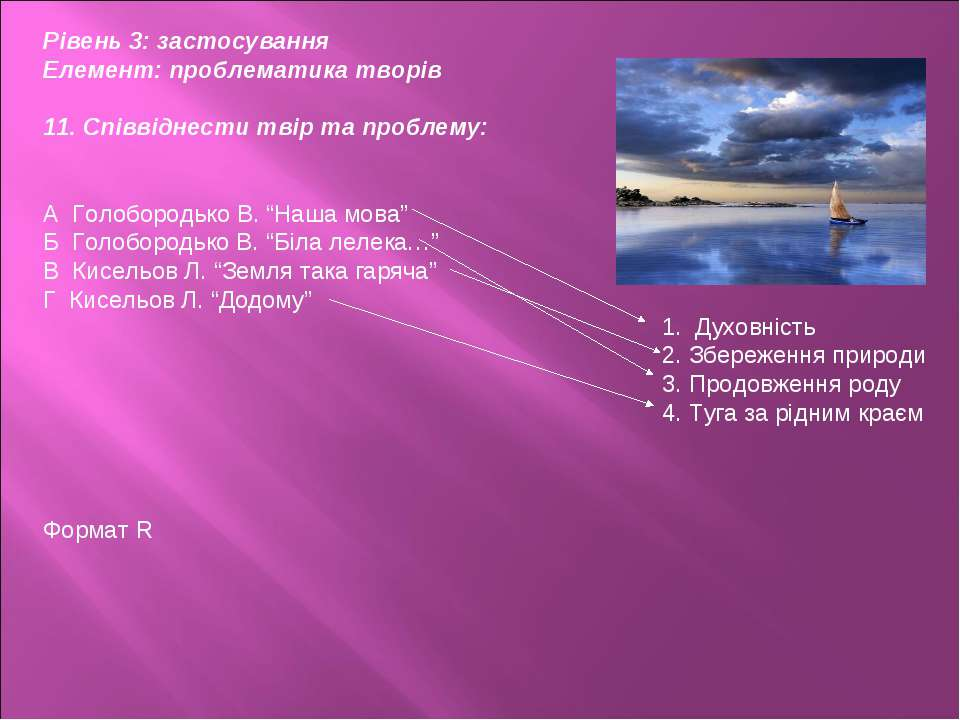 Рівень 3: застосування Елемент: проблематика творів 11. Співвіднести твір та ...