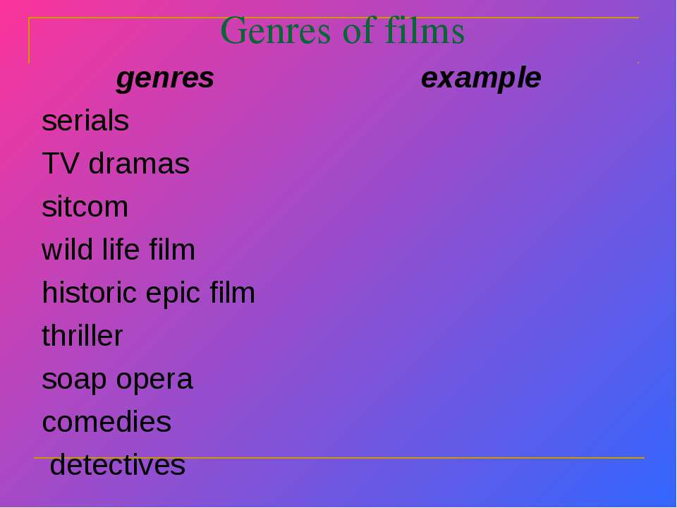 Genres of films