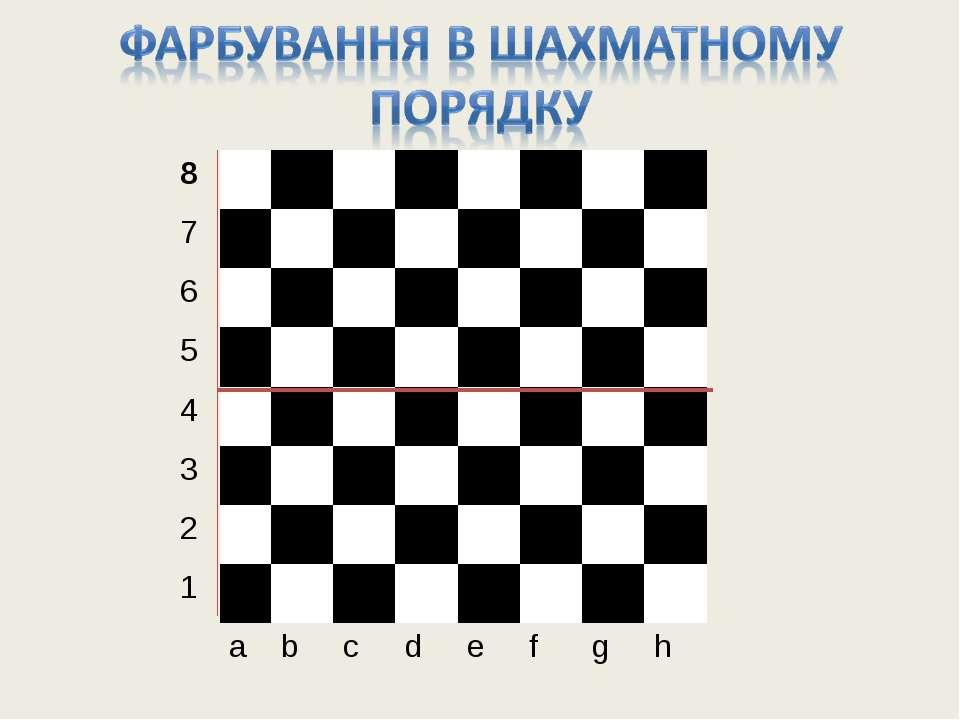 8 7 6 5 4 3 2 1 a b c d e f g h