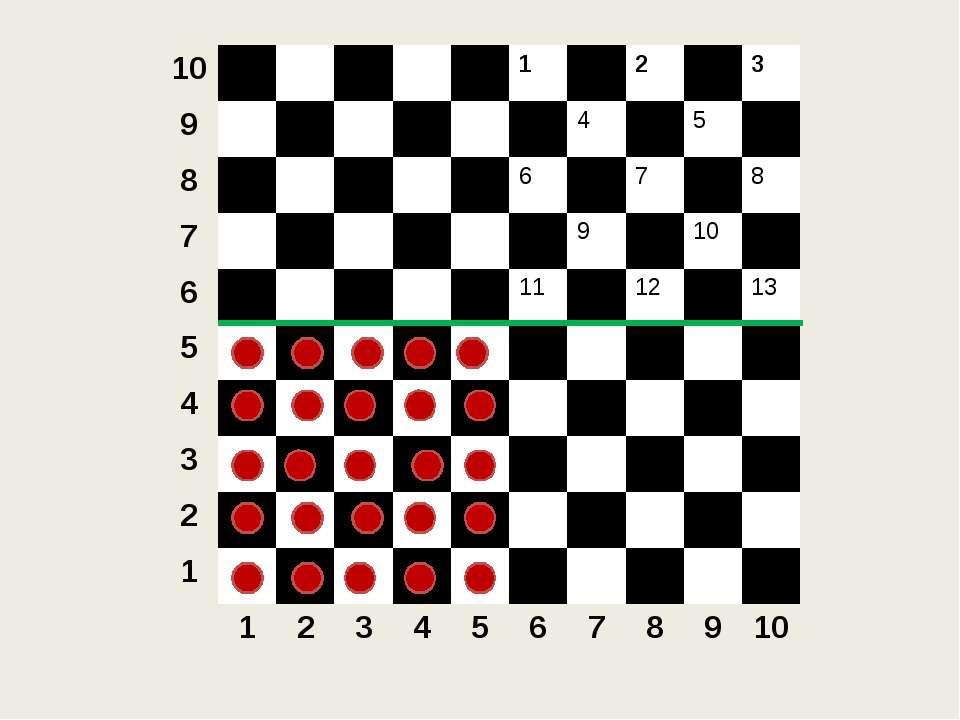 10 1 2 3 9 4 5 8 6 7 8 7 9 10 6 11 12 13 5 4 3 2 1 1 2 3 4 5 6 7 8 9 10