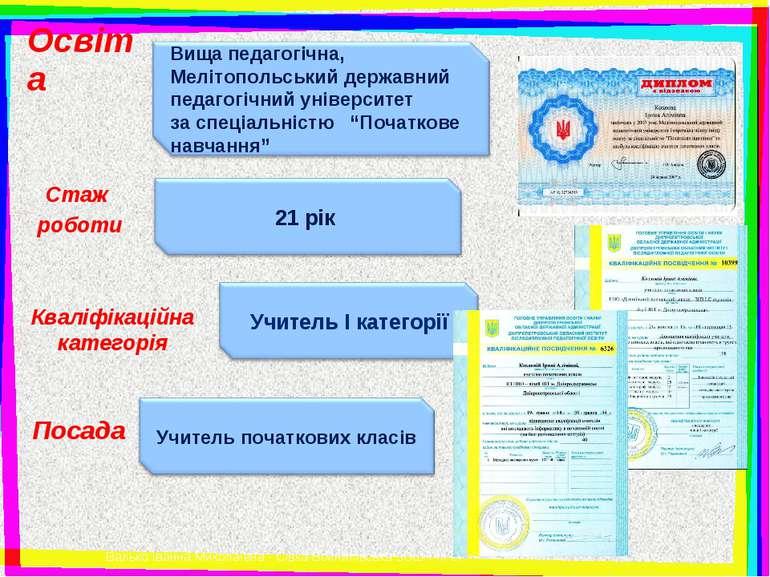 Освіта Валько Іванна Миколаївна - Сівка-Войнилівська ЗОШ І-ІІІ ст. Стаж робот...