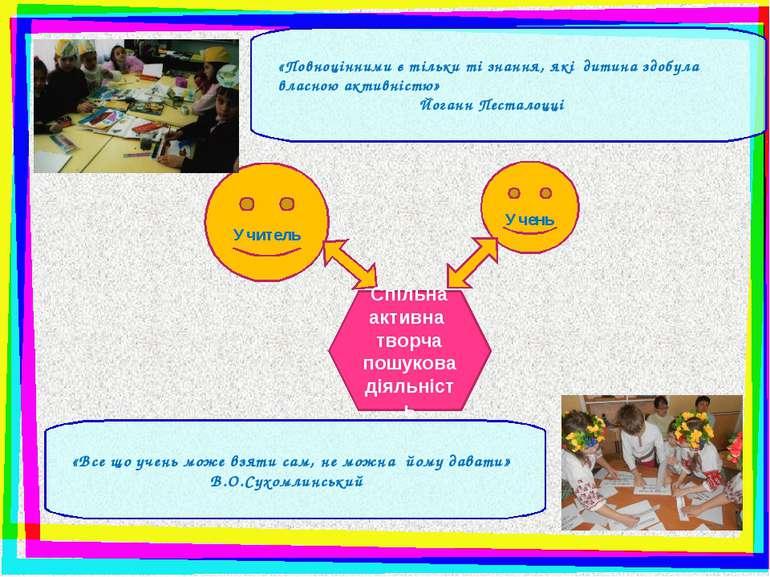 Учитель Учень «Повноцінними є тільки ті знання, які дитина здобула власною ак...